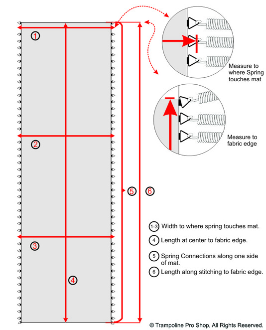 Double Mini Trampoline Mat Measuring Instructions
