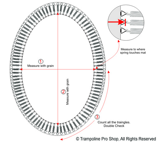 Trampoline True Oval Mat Measuring Instructions